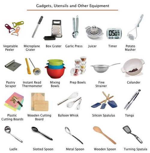Kitchen Equipment kitchen equipment and tools – tips on buying and choosing