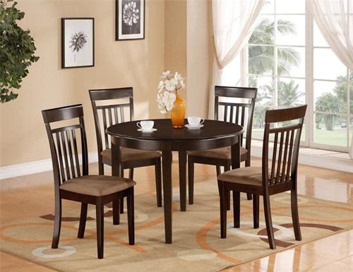 Round Kitchen Tables – Why - Interior Design