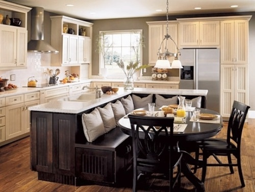 The Most Popular Themes For The Kitchen Interior design