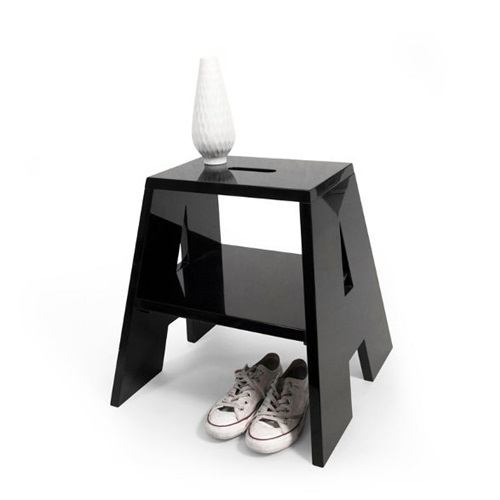 How Can Stools Be A Multifunction Furniture Piece For Your Home