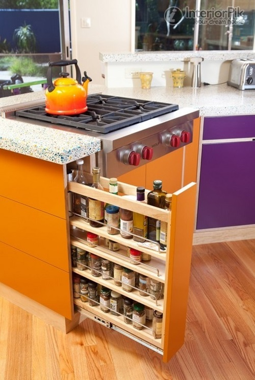 Latest Kitchen Trends – Top 5 Spice Rack Styles